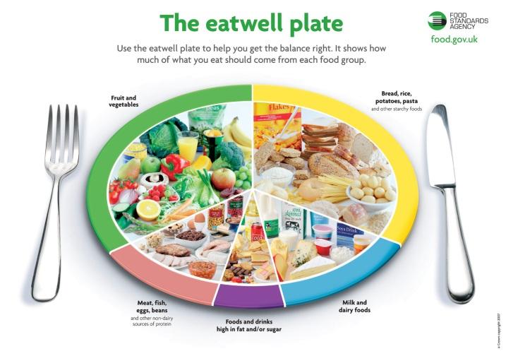 Сколько калорий нужно в день, чтобы похудеть Принципы